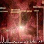 Heršelio kosminė observatorija Oriono ūke rado molekulių, būtinų žinomų formų gyvybės egzistavimui