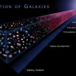 Kodėl egzistuoja visata?