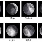 Mėnulio fazės ir sveikata