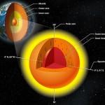 Žemės branduolys mokslininkams pateikė staigmeną