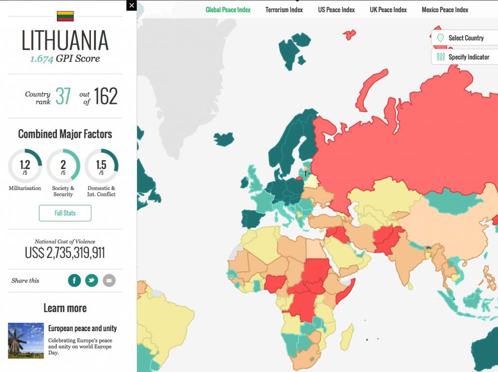 """2014 m. """"Pasaulio taikos indeksas"""""""