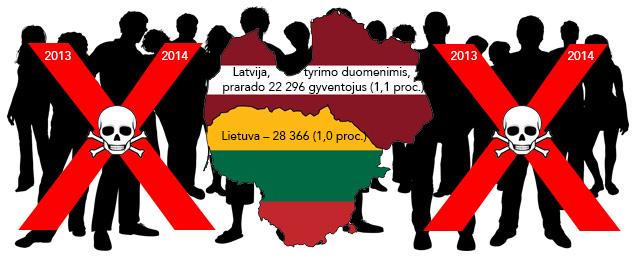 baltijos-salys